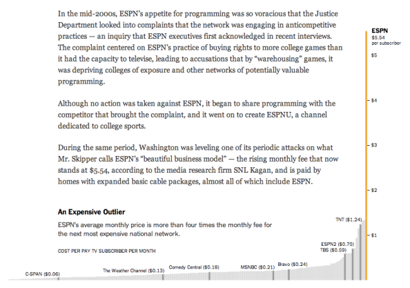 Source: http://www.nytimes.com/2013/08/27/sports/ncaafootball/to-defend-its-empire-espn-stays-on-offensive.html
