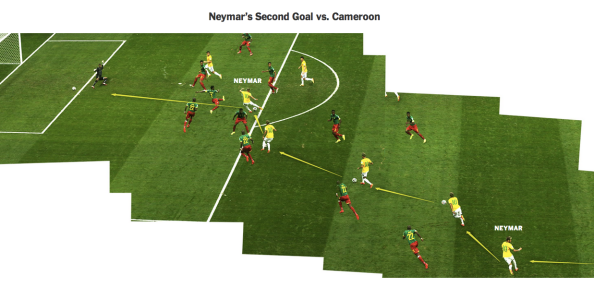 Source: http://www.nytimes.com/interactive/2014/06/23/sports/worldcup/brazil-cameroon.html
